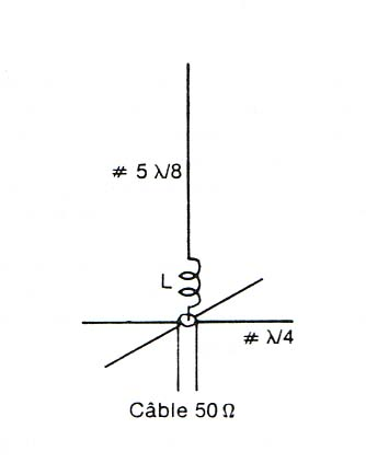 ANT_QSP3_F5AD-5-8-50-Self-serie